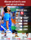 India vs Sri Lanka World Cup 2019 HIGHLIGHTS: Rohit, Rahul power India to 7-wicket win over Sri Lank