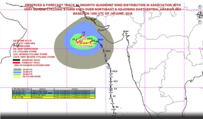 Cyclone Vayu to recurve, may hit Kutch