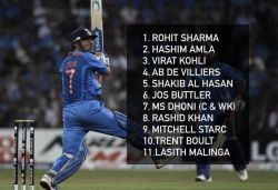 Dhoni named captain of Cricket Aus' ODI XI of decade; Rohit, Kohli also included