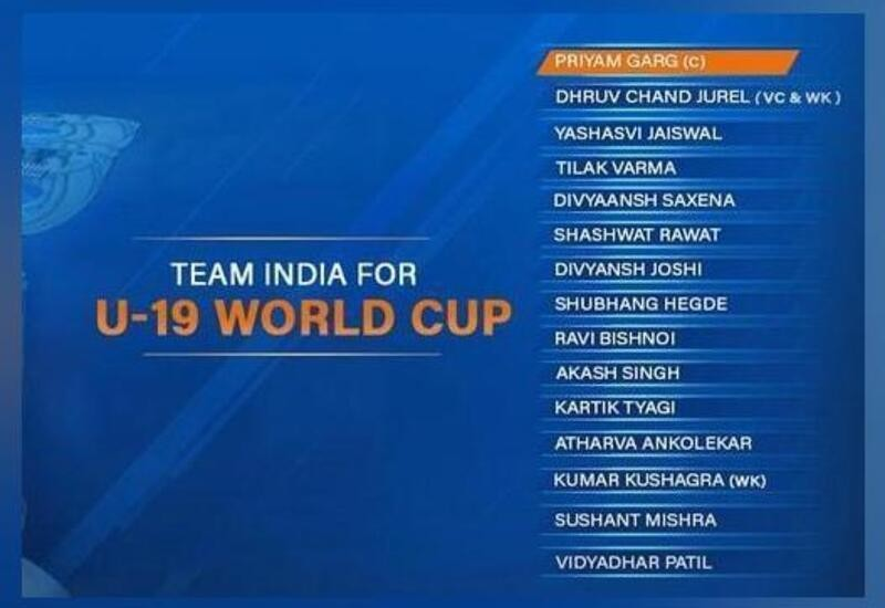 India announce squad for 2020 Under-19 World Cup, Priyam Garg to lead